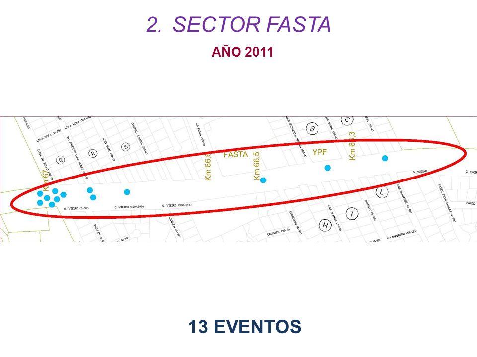 SECTOR FASTA AÑO 2011 13 EVENTOS