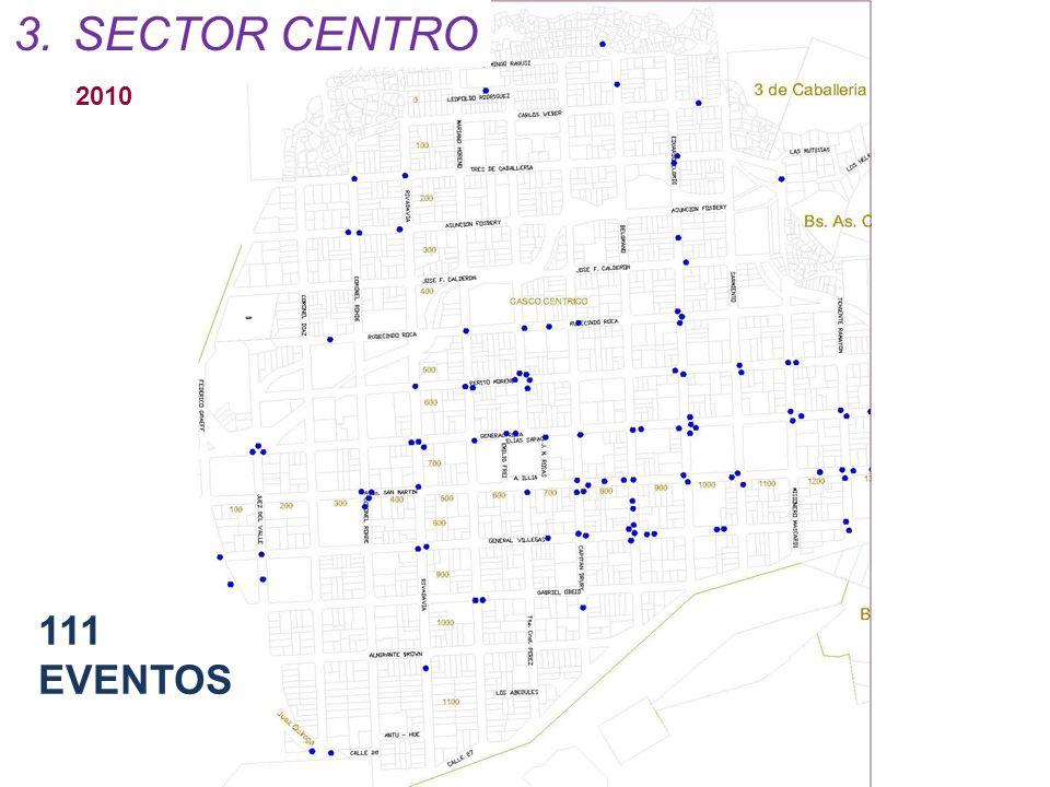 SECTOR CENTRO 2010 111 EVENTOS