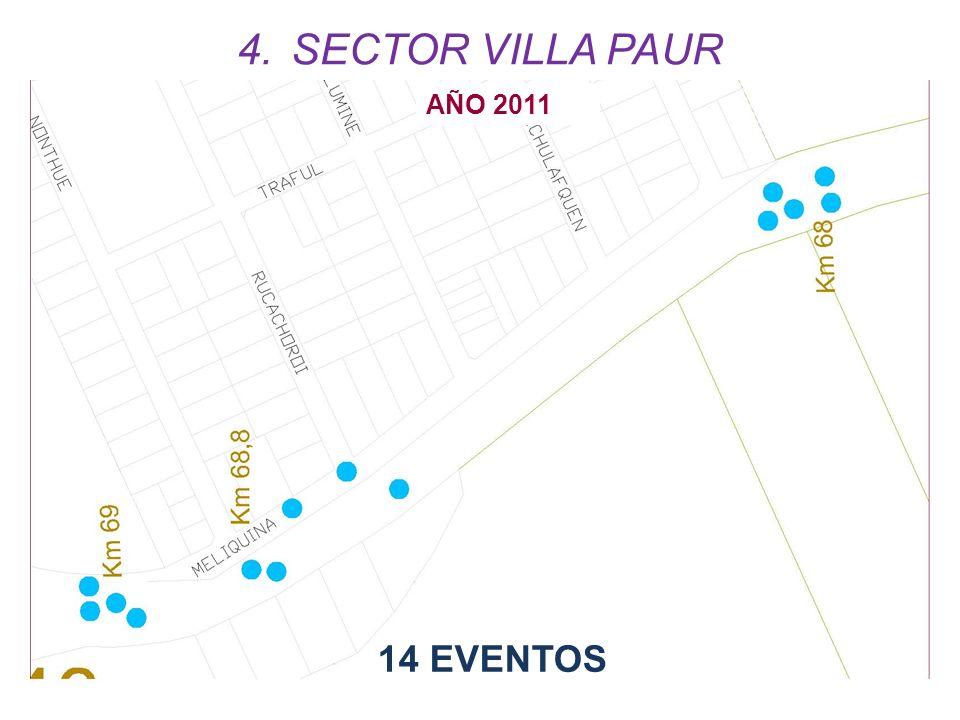 SECTOR VILLA PAUR AÑO 2011 14 EVENTOS