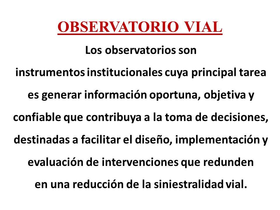 Observatorio vial