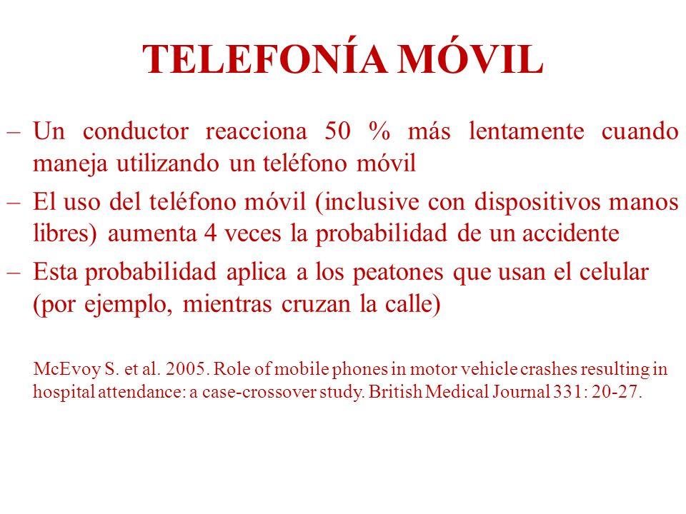 TELEFONÍA MÓVIL Un conductor reacciona 50 % más lentamente cuando maneja utilizando un teléfono móvil.