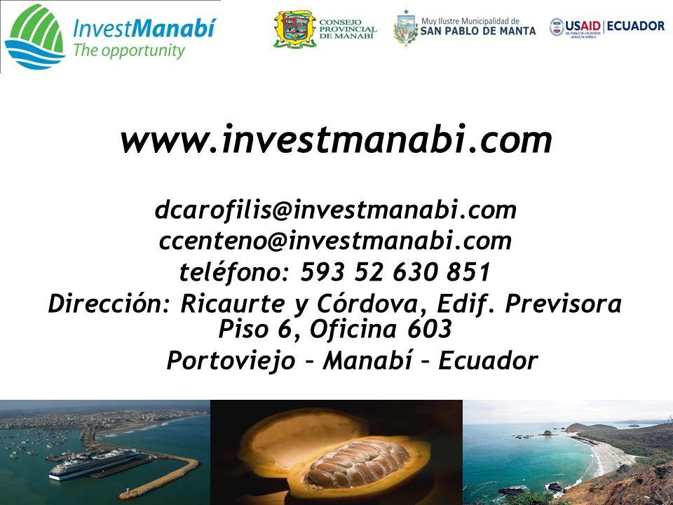 www.investmanabi.com dcarofilis@investmanabi.com