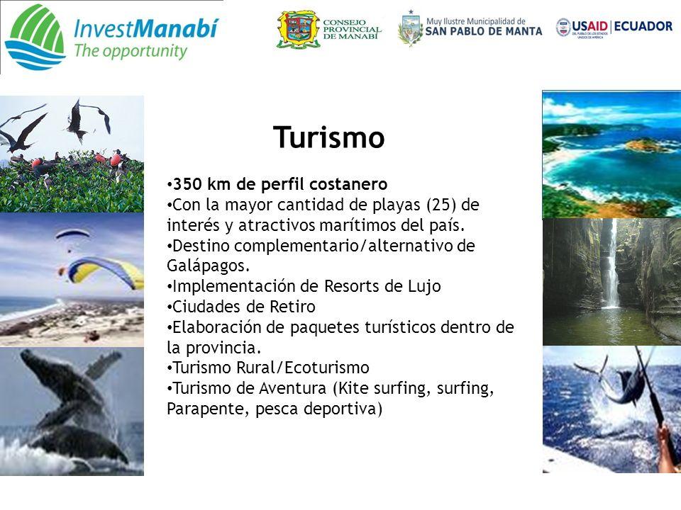 Turismo 350 km de perfil costanero