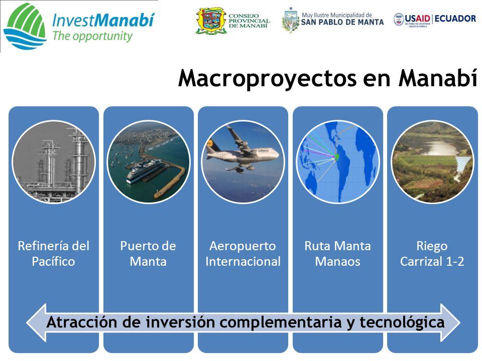 Macroproyectos en Manabí