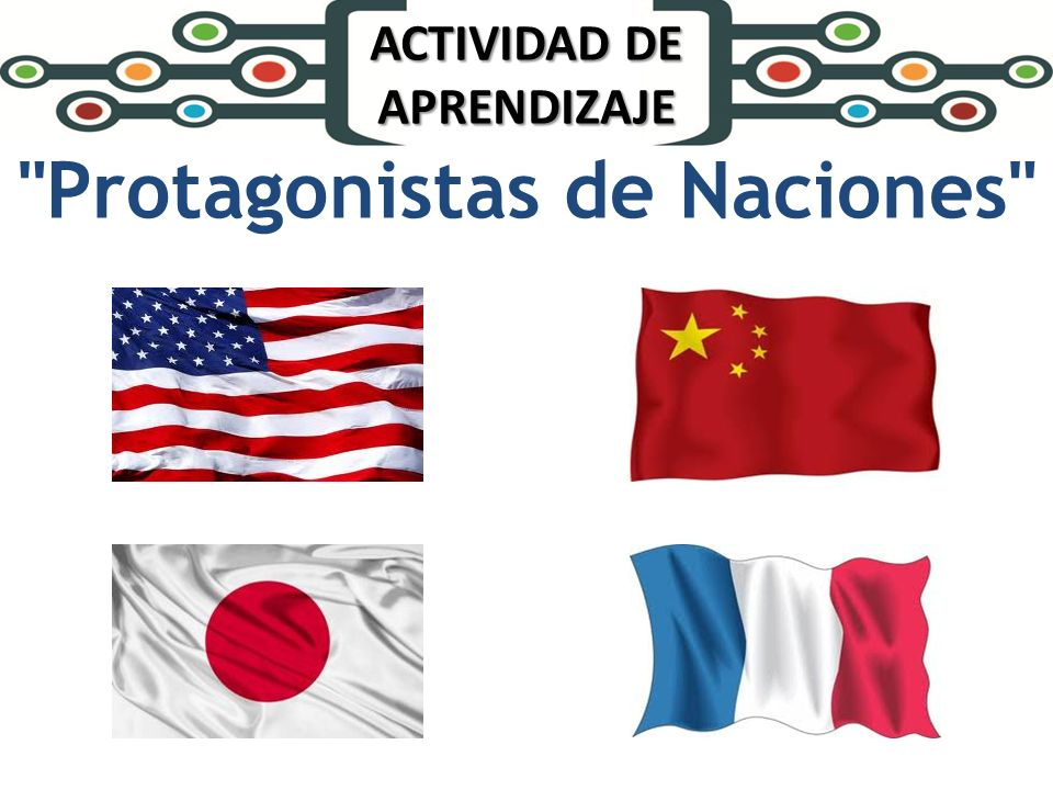 ACTIVIDAD DE APRENDIZAJE Protagonistas de Naciones