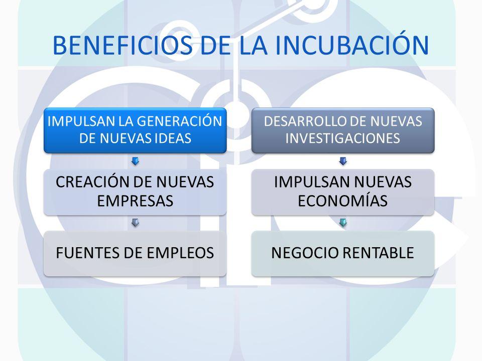 BENEFICIOS DE LA INCUBACIÓN