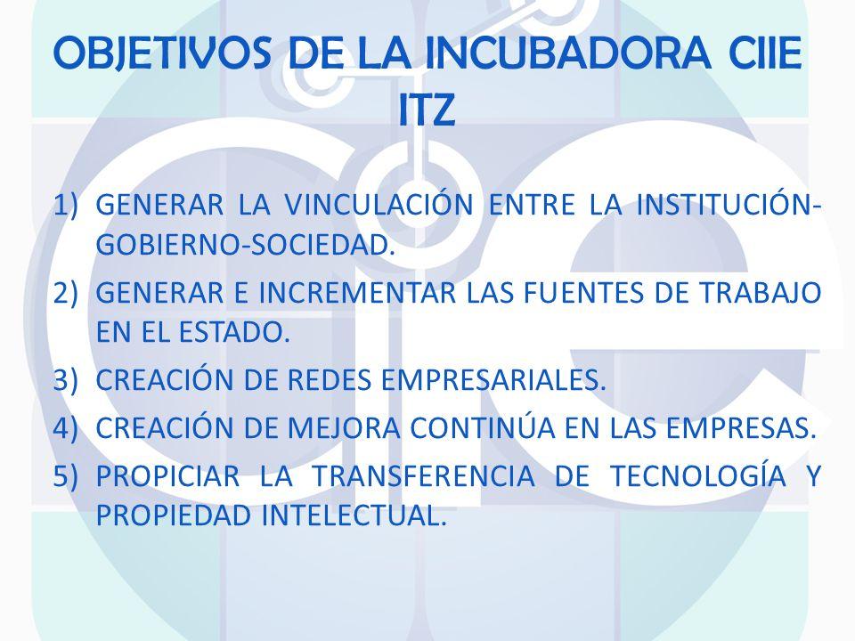 OBJETIVOS DE LA INCUBADORA CIIE ITZ