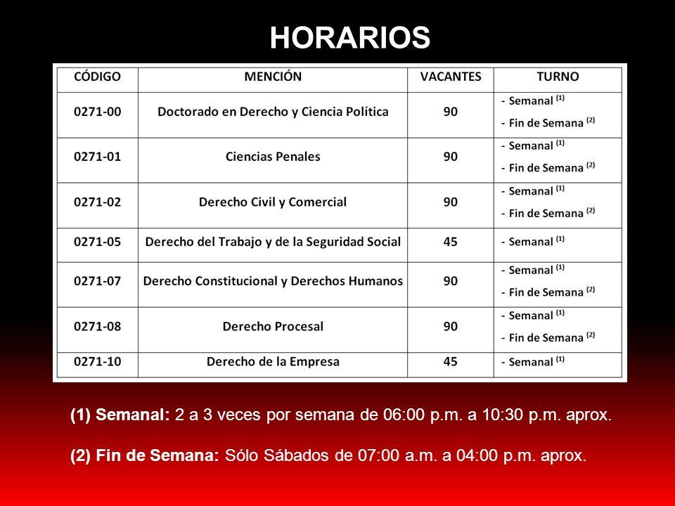 HORARIOS Semanal: 2 a 3 veces por semana de 06:00 p.m.