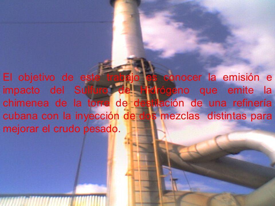 El objetivo de este trabajo es conocer la emisión e impacto del Sulfuro de Hidrógeno que emite la chimenea de la torre de destilación de una refinería cubana con la inyección de dos mezclas distintas para mejorar el crudo pesado.
