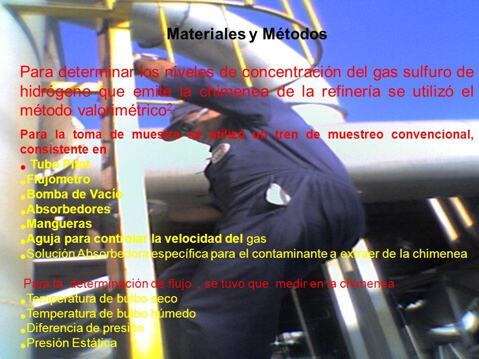 Aguja para controlar la velocidad del gas