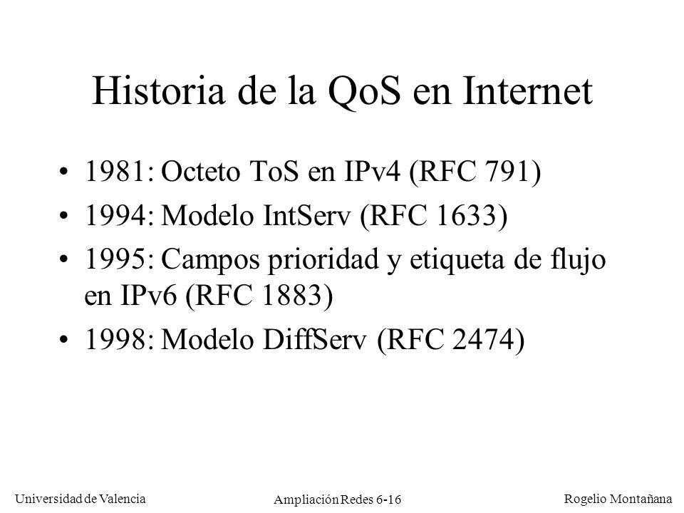 Historia de la QoS en Internet