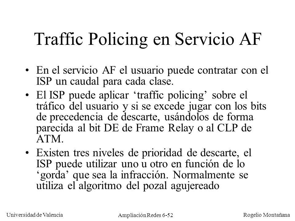 Traffic Policing en Servicio AF