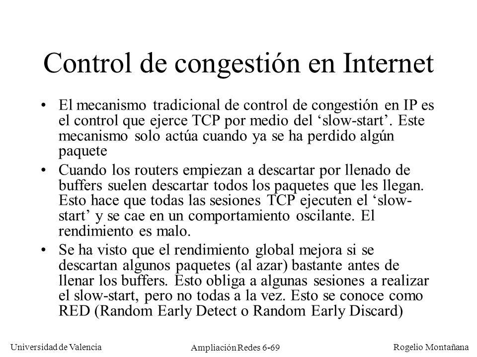 Control de congestión en Internet
