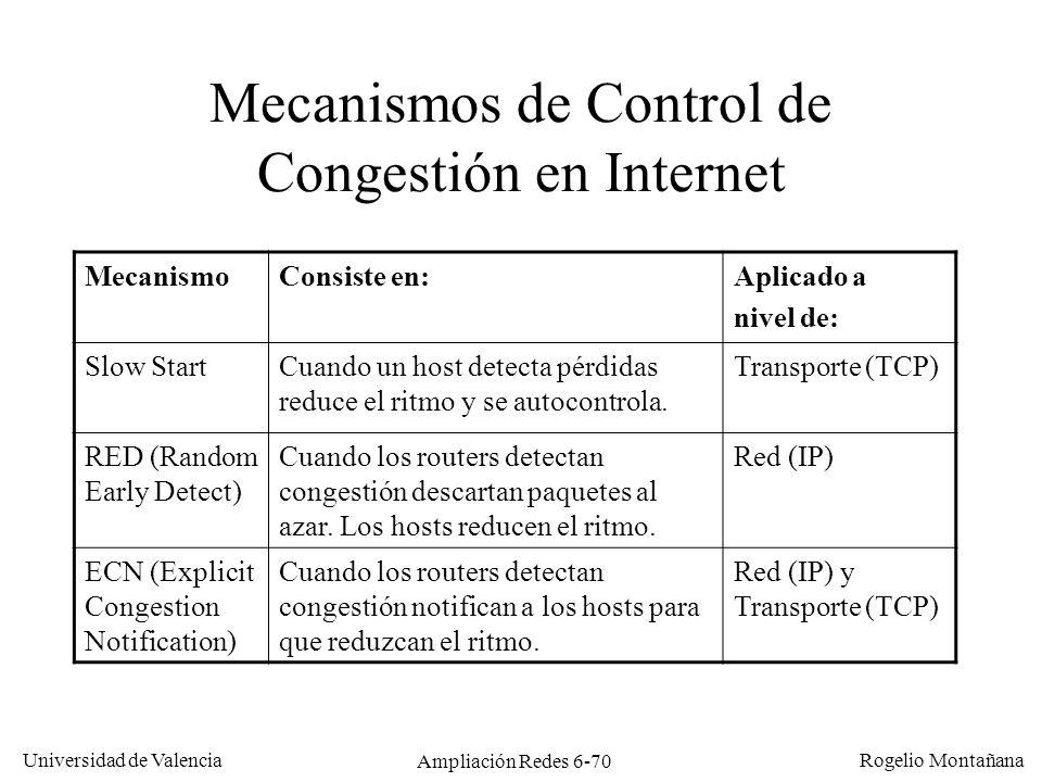 Mecanismos de Control de Congestión en Internet