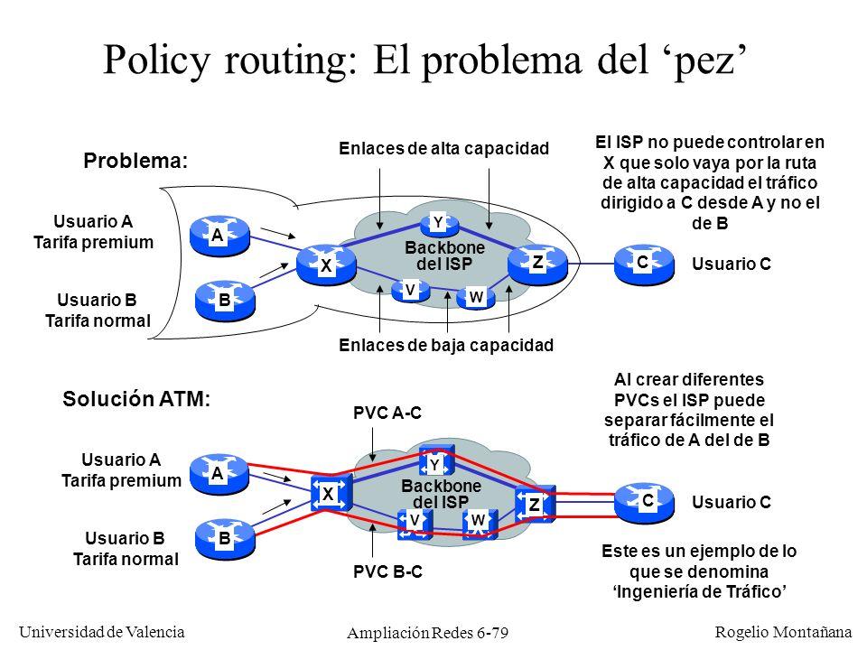 Policy routing: El problema del 'pez'