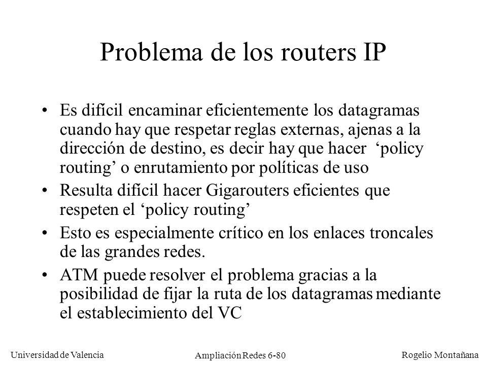 Problema de los routers IP