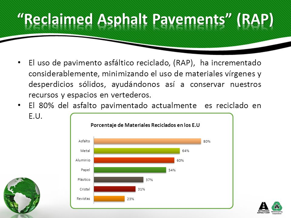 Reclaimed Asphalt Pavements (RAP)