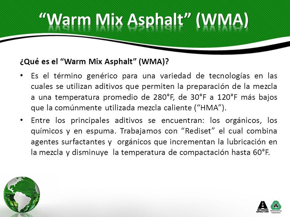 ¿Qué es el Warm Mix Asphalt (WMA)