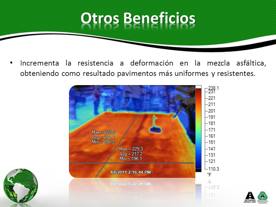Otros Beneficios Incrementa la resistencia a deformación en la mezcla asfáltica, obteniendo como resultado pavimentos más uniformes y resistentes.