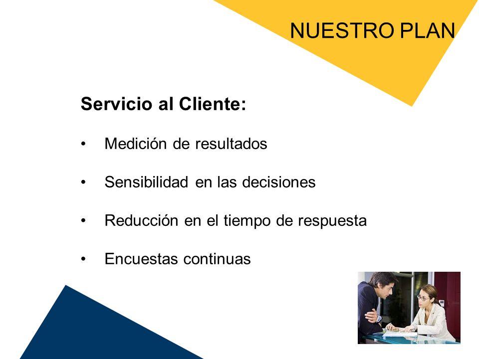 NUESTRO PLAN Servicio al Cliente: Medición de resultados