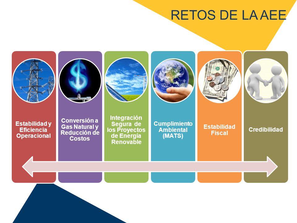 RETOS DE LA AEE Estabilidad y Eficiencia Operacional