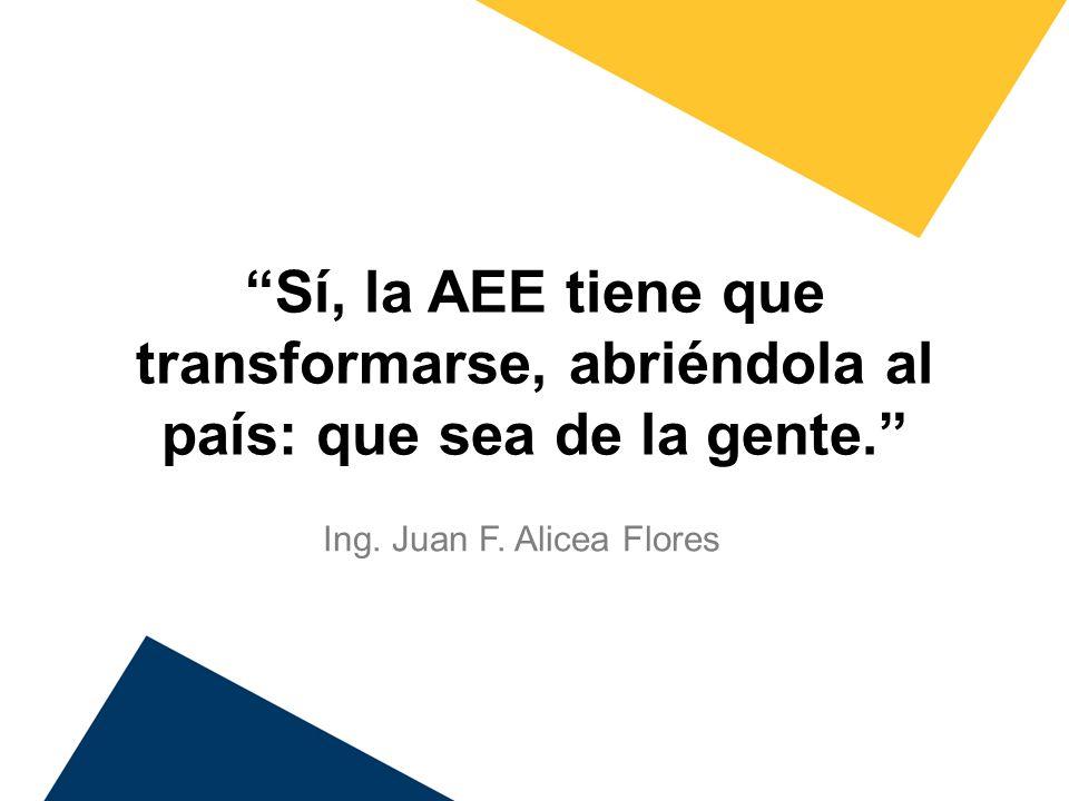 Ing. Juan F. Alicea Flores