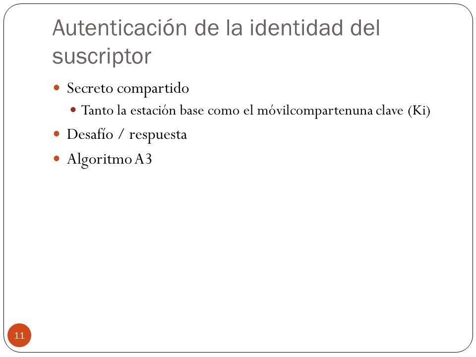 Autenticación de la identidad del suscriptor