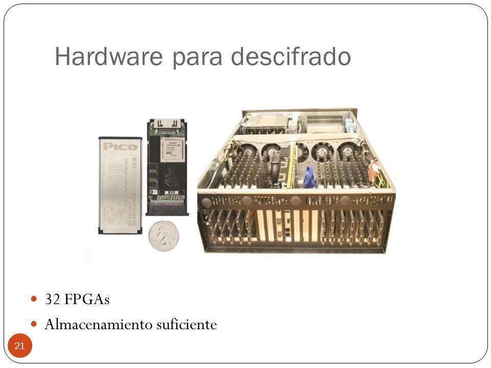 Hardware para descifrado