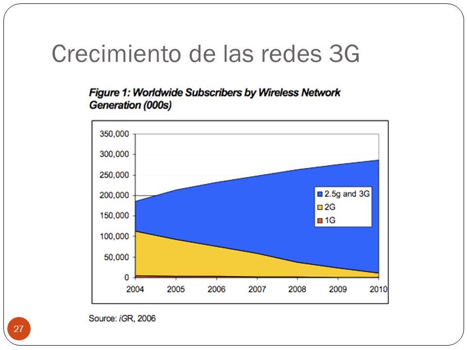 Crecimiento de las redes 3G