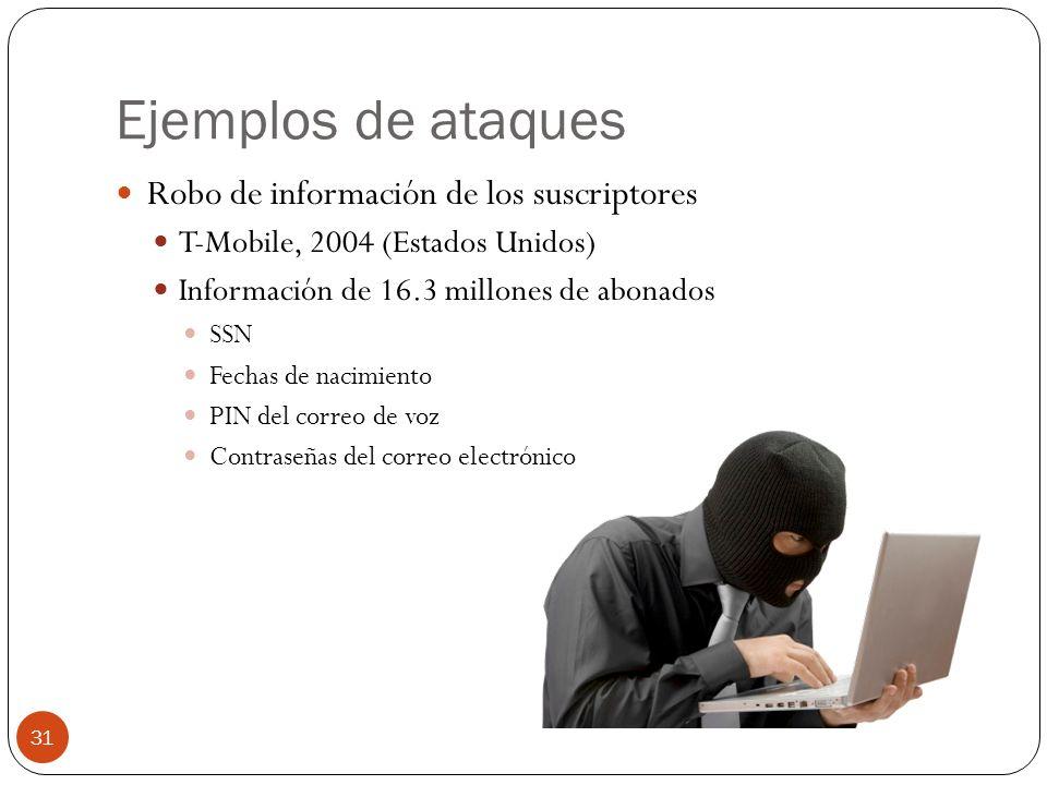 Ejemplos de ataques Robo de información de los suscriptores
