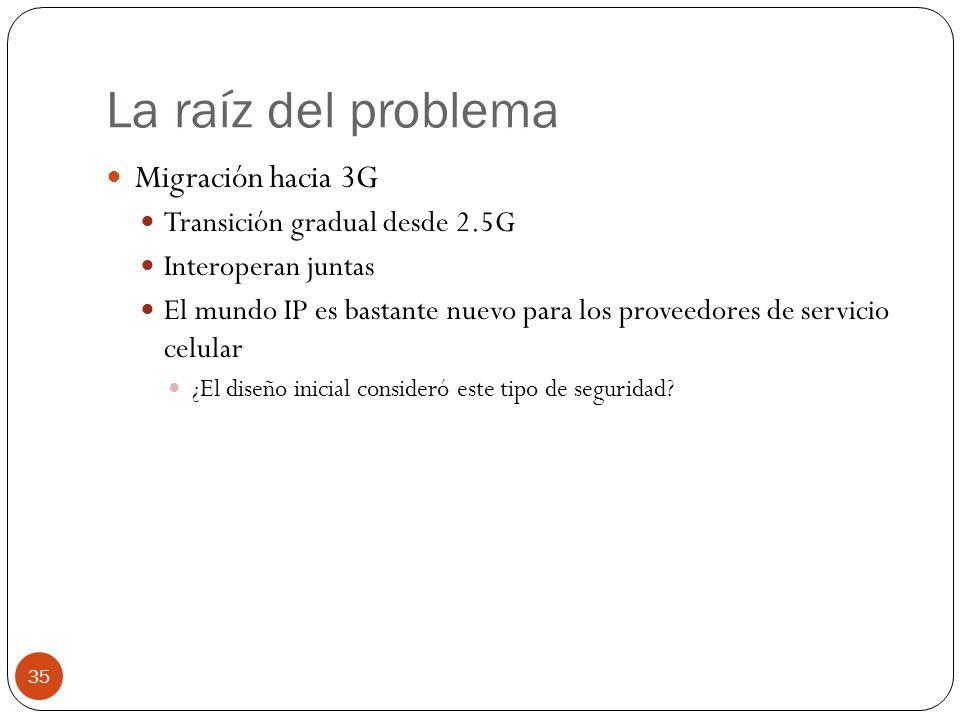 La raíz del problema Migración hacia 3G Transición gradual desde 2.5G