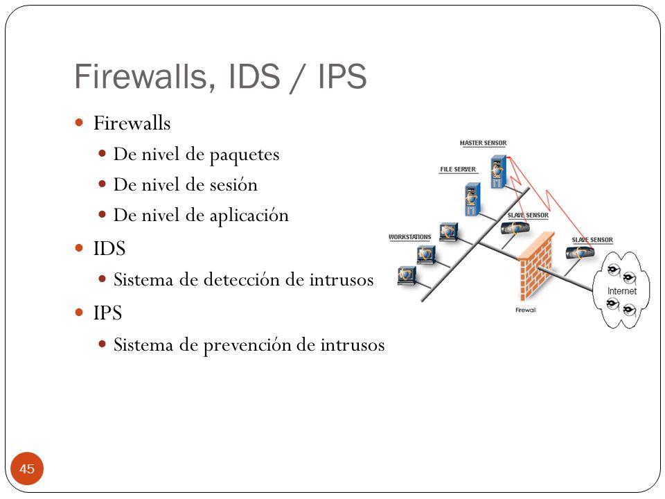 Firewalls, IDS / IPS Firewalls IDS IPS De nivel de paquetes