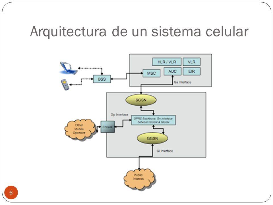 Arquitectura de un sistema celular