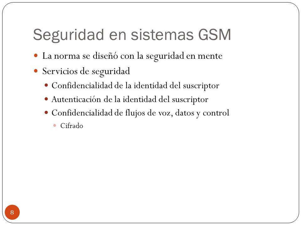 Seguridad en sistemas GSM