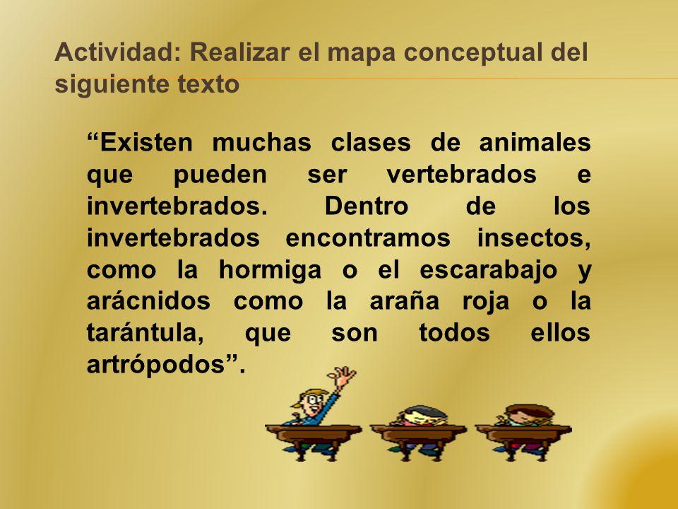 Actividad: Realizar el mapa conceptual del siguiente texto