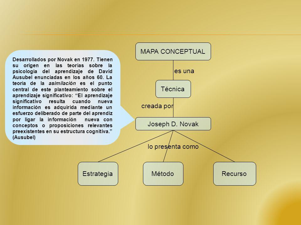 MAPA CONCEPTUAL es una Técnica creada por Joseph D. Novak