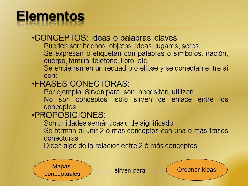 Elementos CONCEPTOS: ideas o palabras claves FRASES CONECTORAS: