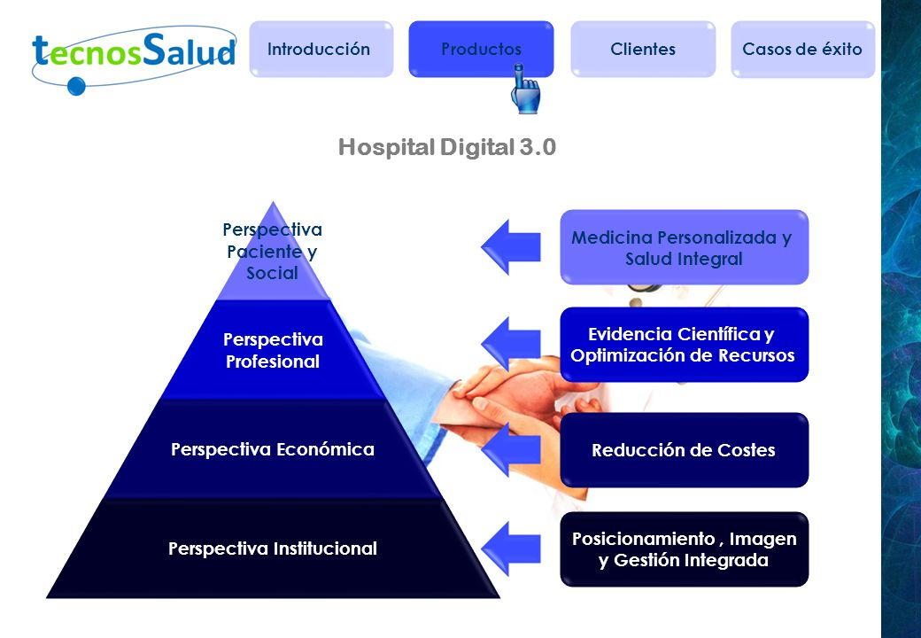 Hospital Digital 3.0 Perspectiva Paciente y Social