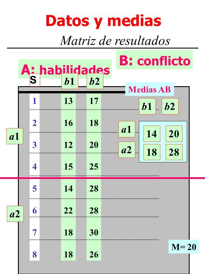 M. Dolores Frías http://www.uv.es/~friasnav