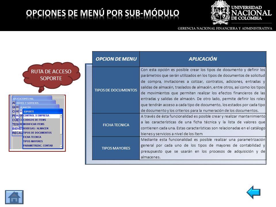 OPCIONES DE MENÚ POR SUB-MÓDULO