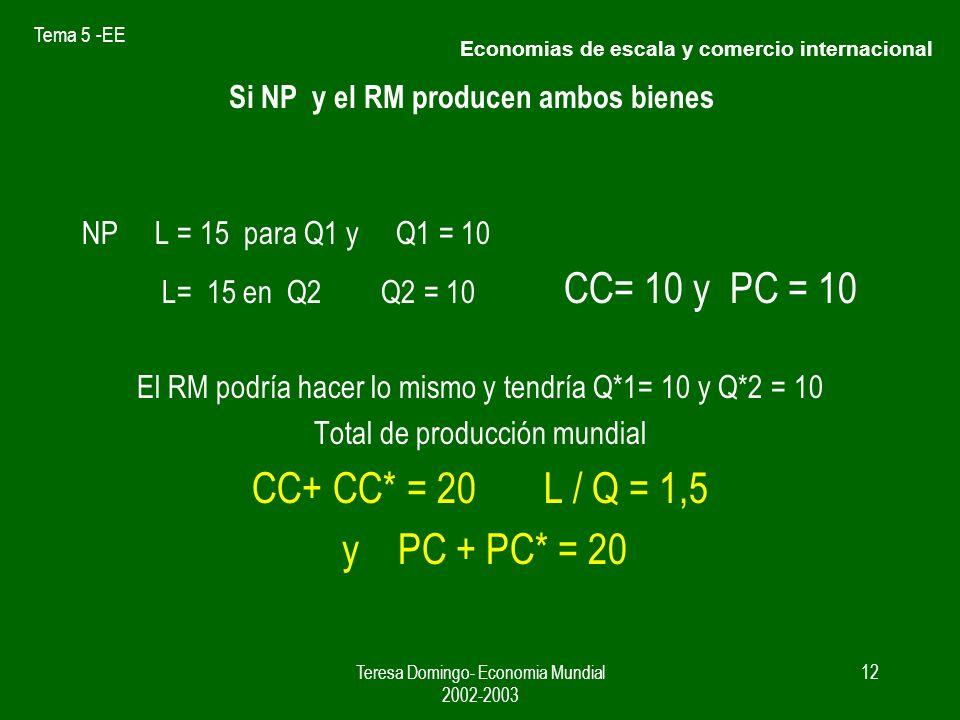 Si NP y el RM producen ambos bienes
