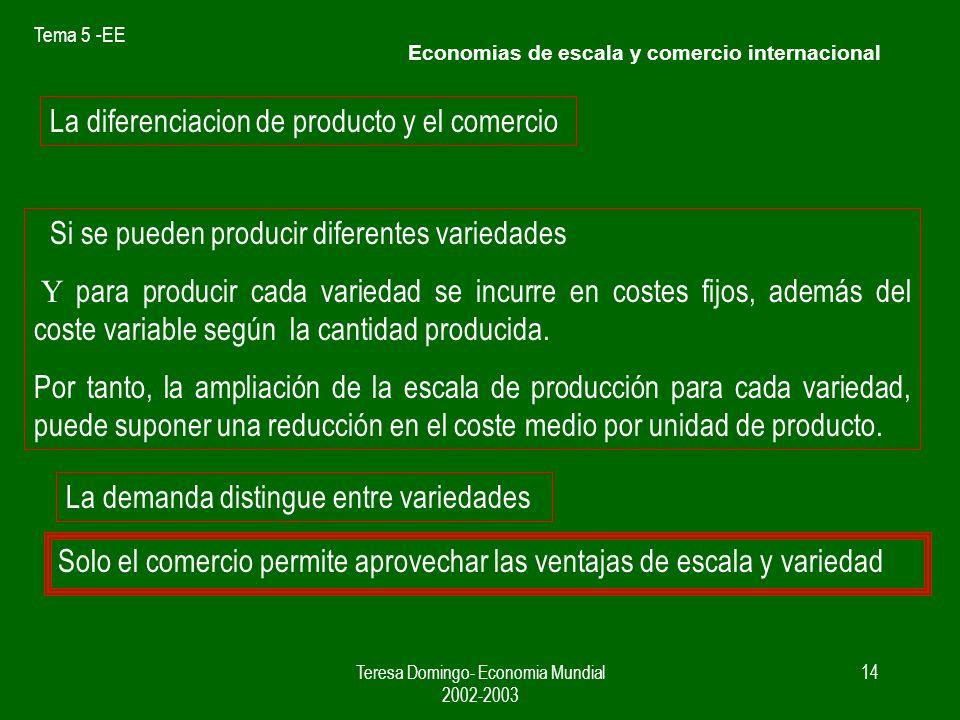 Economias de escala y comercio internacional