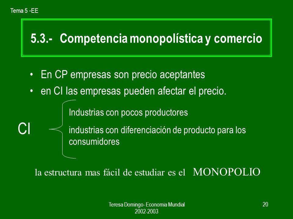 5.3.- Competencia monopolística y comercio