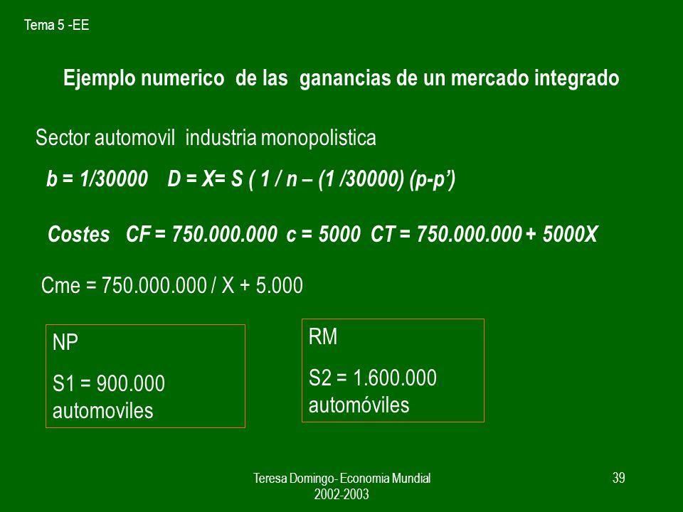 Ejemplo numerico de las ganancias de un mercado integrado