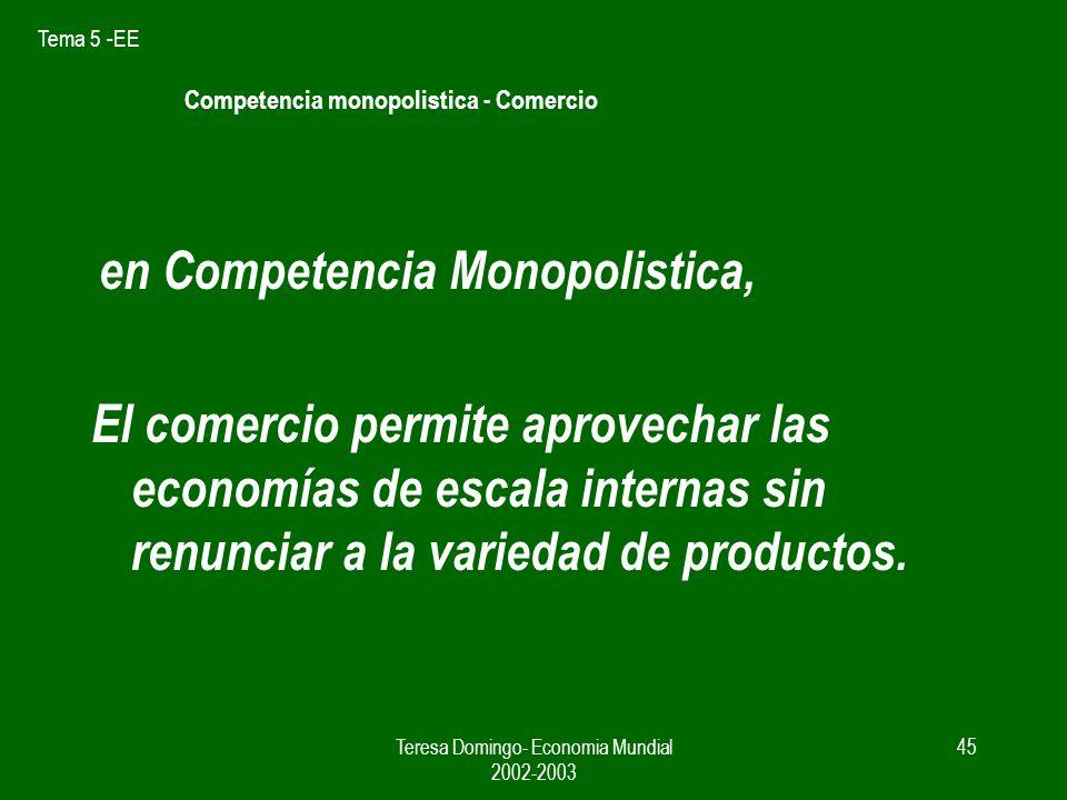 Competencia monopolistica - Comercio