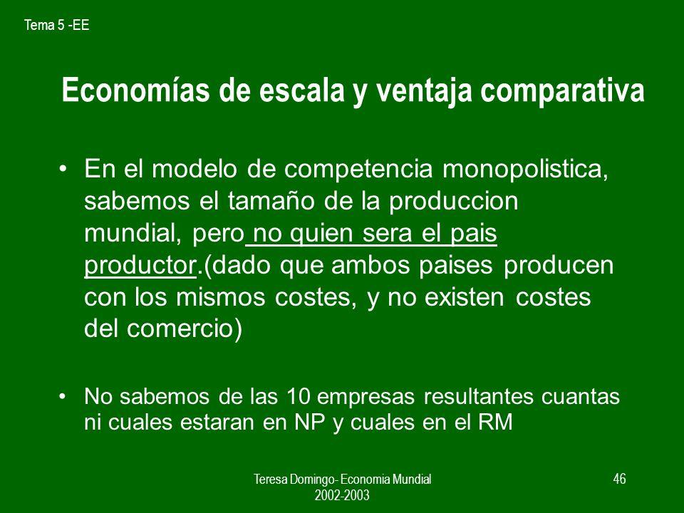 Economías de escala y ventaja comparativa