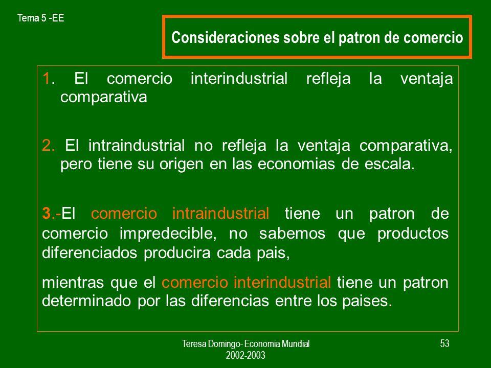 Consideraciones sobre el patron de comercio