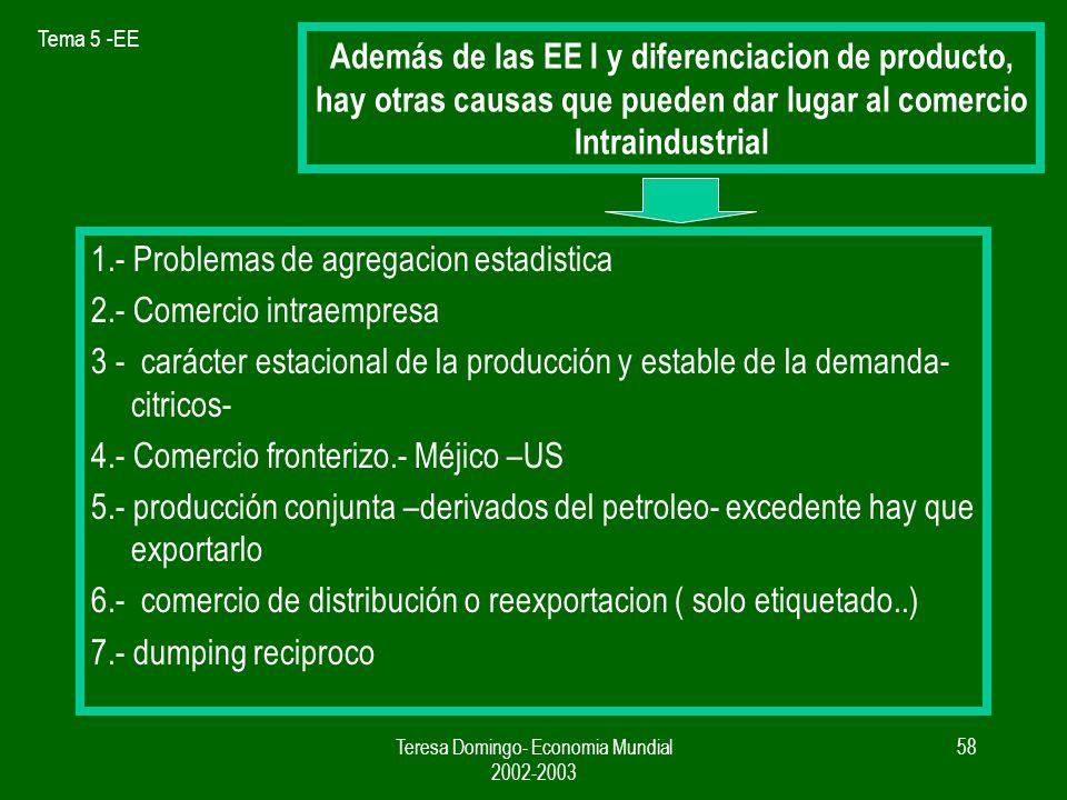 Teresa Domingo- Economia Mundial 2002-2003