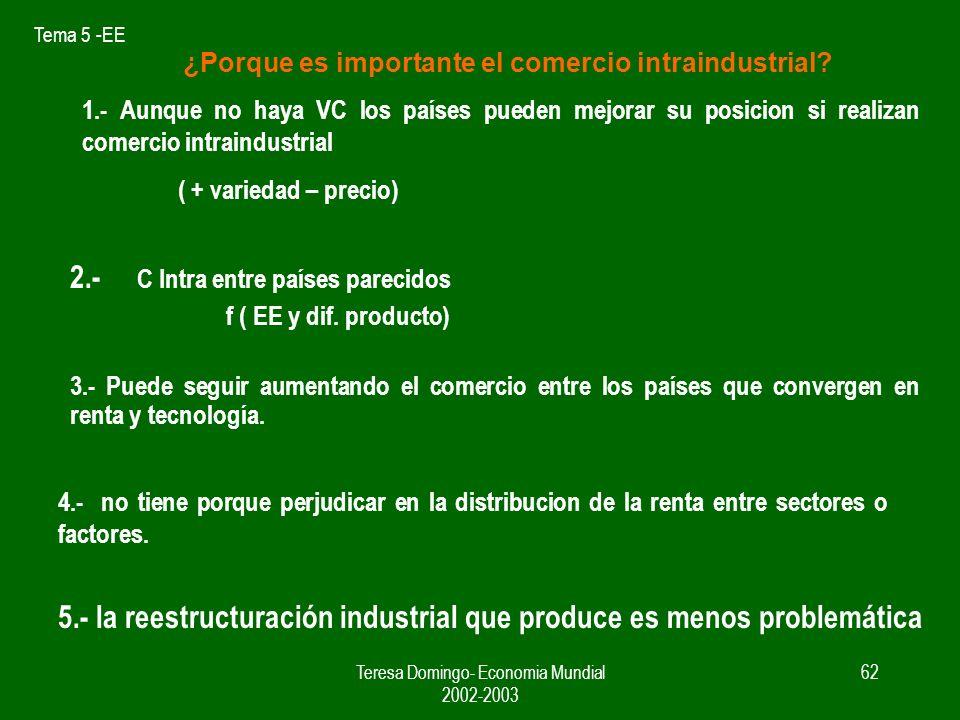 ¿Porque es importante el comercio intraindustrial