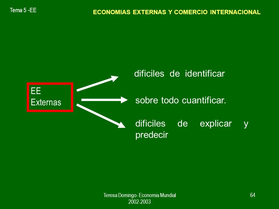 ECONOMIAS EXTERNAS Y COMERCIO INTERNACIONAL
